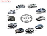 Запчасти бу,  разборка,  автозапчасти б/у,  авторазборка Toyota